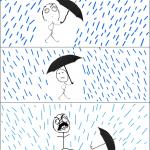 Pluie bidirectionnelle