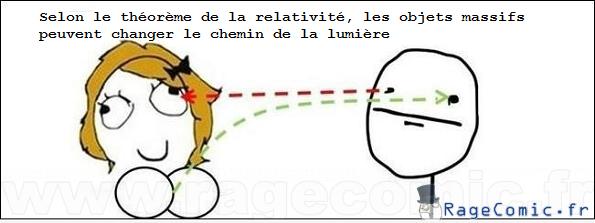 Théorème de la relativité