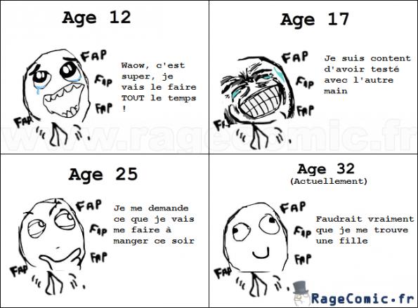 Le fap au cours des ages