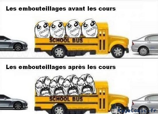 Les embouteillages