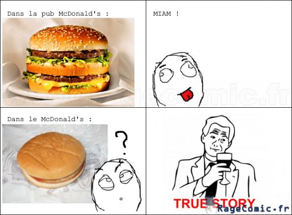 Les hamburgers au McDonald's