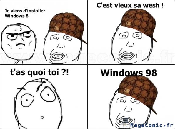 Les kikoos et windows