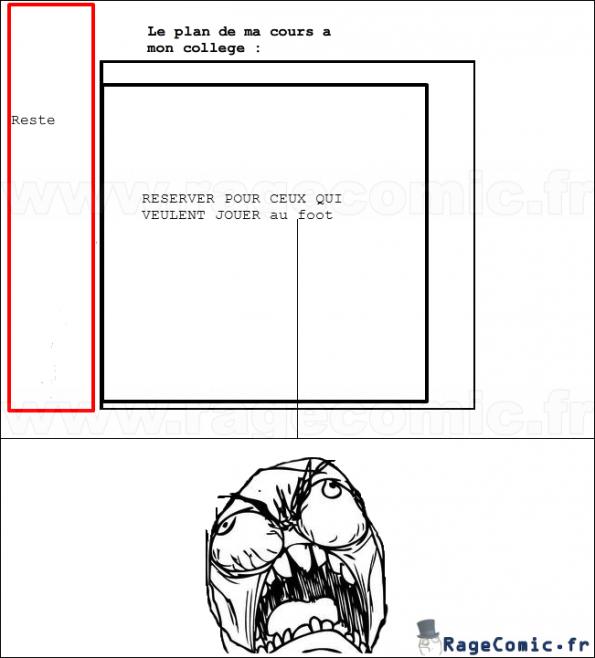 Le plan de ma cours