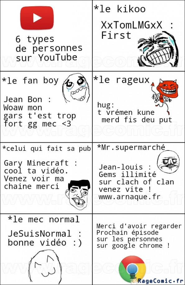 6 types de personnes sur YouTube