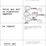 Plusieurs types de personnes sur Ragecomic.fr