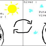 Le cercle vicieux des saisons