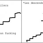 Escalier bruyant