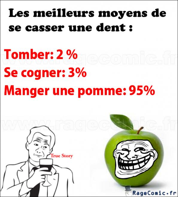 La pomme troll